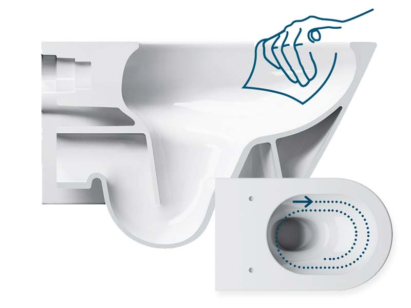 Inovativna sanitarna keramika